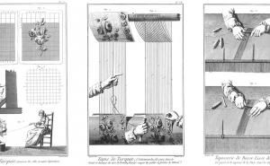 Représentation des gestes et processus de création - 18e-21e siècles